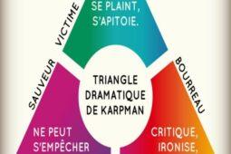 Qu'est-ce que le triangle dramatique de Karpman et les jeux psychologiques ?